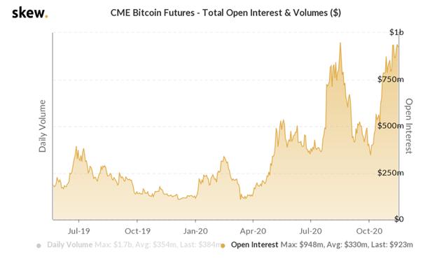 precio del bitcoin on line)